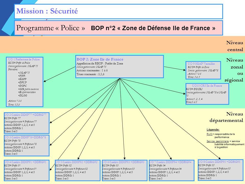 Programme « Police » BOP n°2 « Zone de Défense Ile de France »