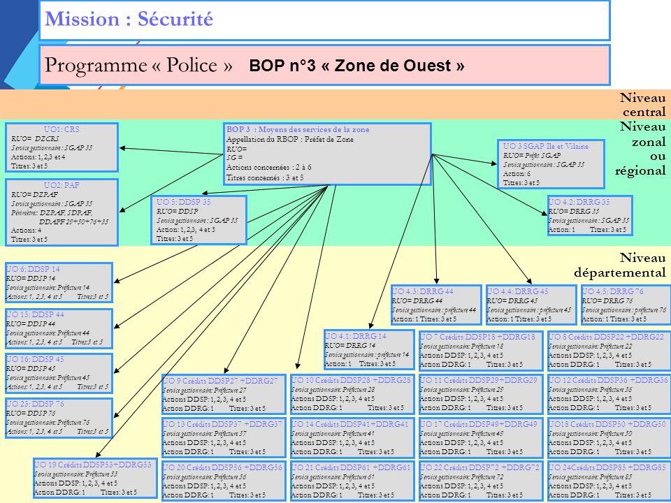 Programme « Police » BOP n°3 « Zone de Ouest »