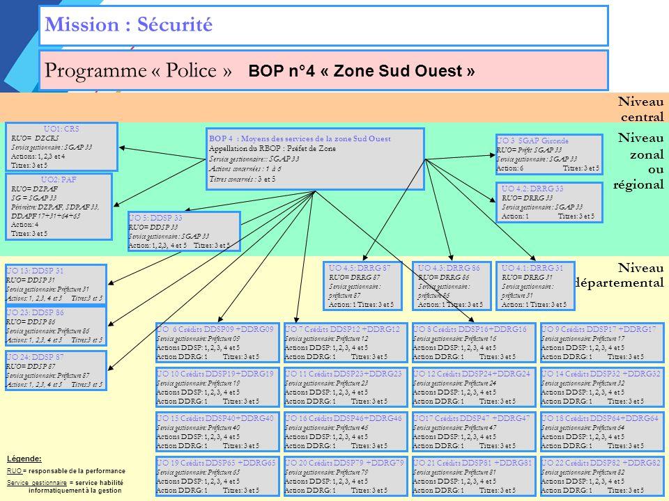 Programme « Police » BOP n°4 « Zone Sud Ouest »