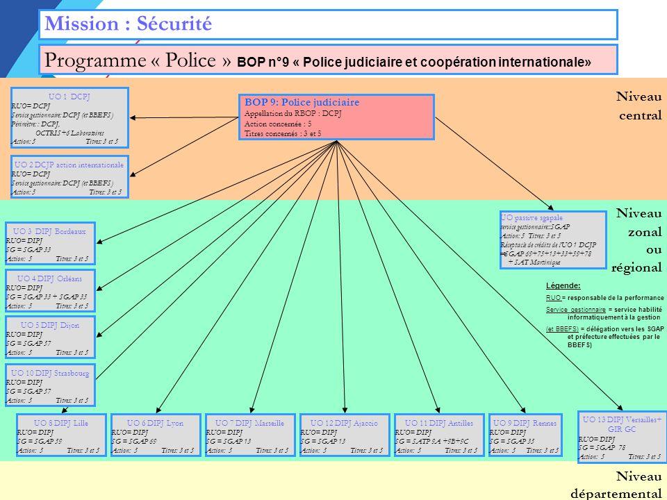 Mission : Sécurité Programme « Police » BOP n°9 « Police judiciaire et coopération internationale» Niveau.