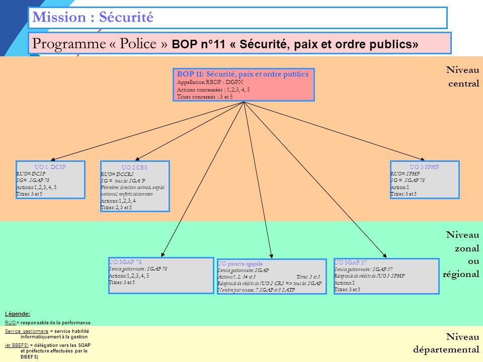 Programme « Police » BOP n°11 « Sécurité, paix et ordre publics»