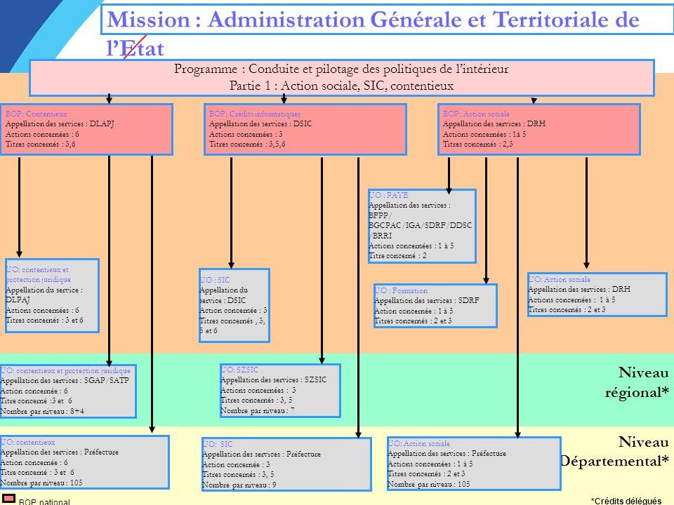 Mission : Administration Générale et Territoriale de l'Etat