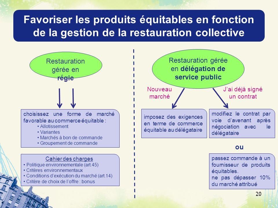 Favoriser les produits équitables en fonction de la gestion de la restauration collective