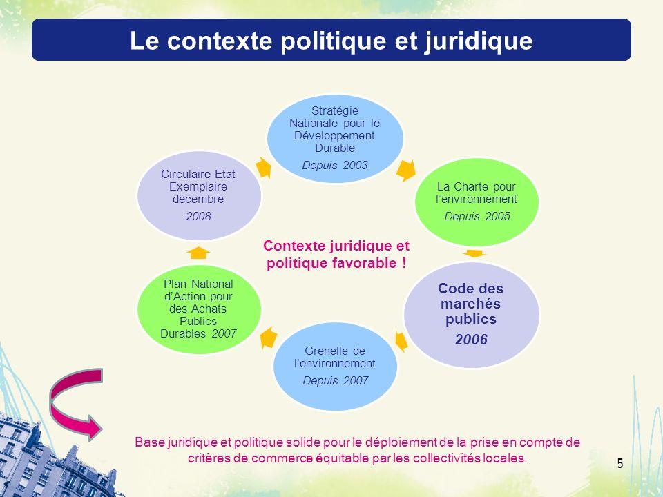 Le contexte politique et juridique