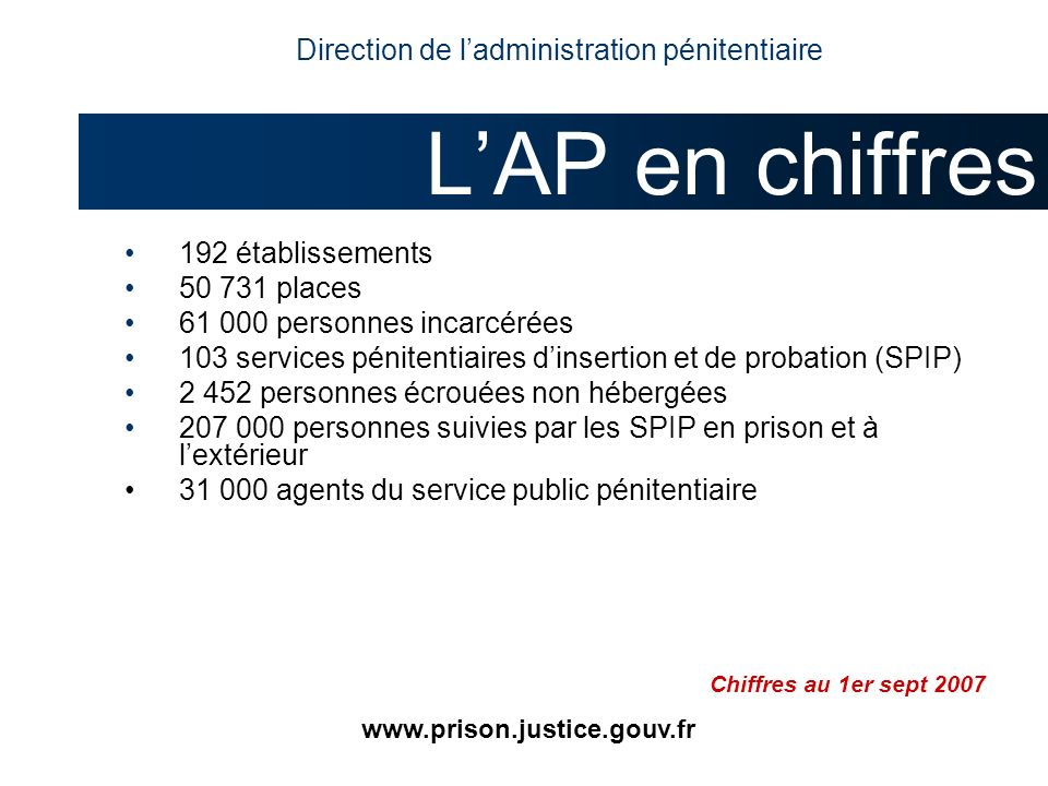 Direction de l'administration pénitentiaire
