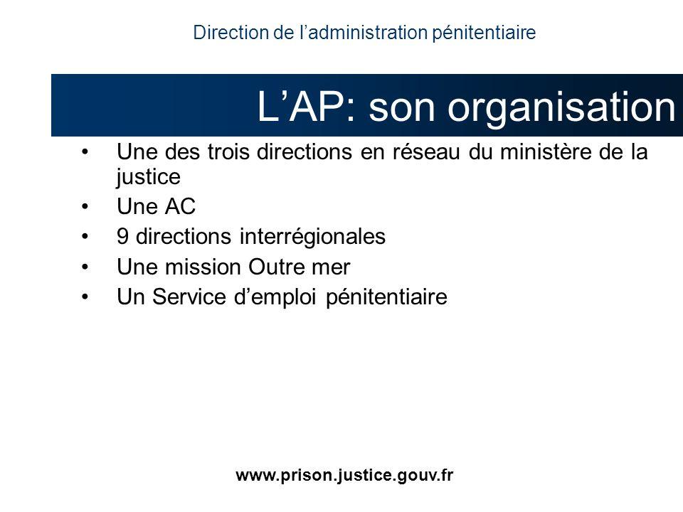 L'AP: son organisation