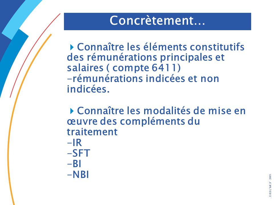 Concrètement… 4Connaître les éléments constitutifs des rémunérations principales et salaires ( compte 6411)