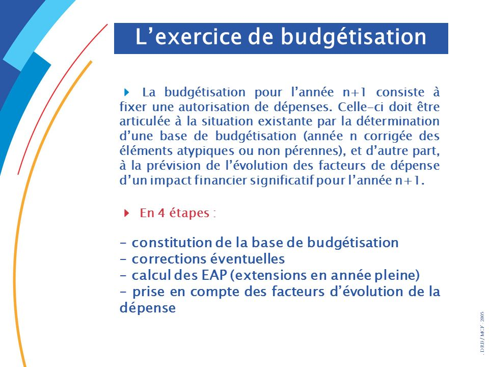 L'exercice de budgétisation
