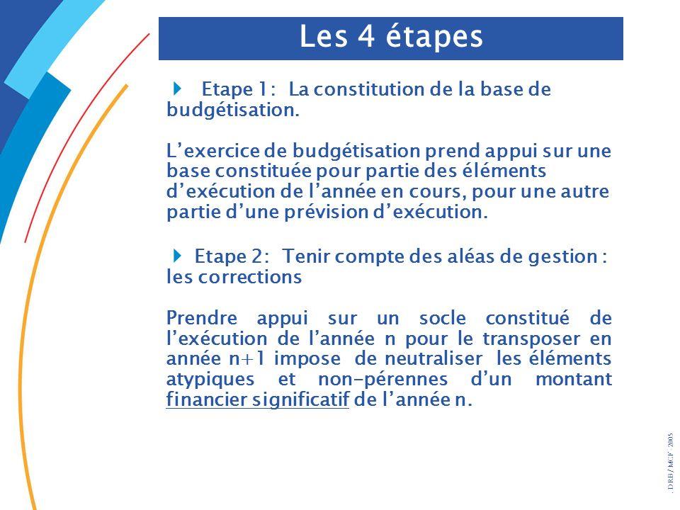 Les 4 étapes 4 Etape 1: La constitution de la base de budgétisation.