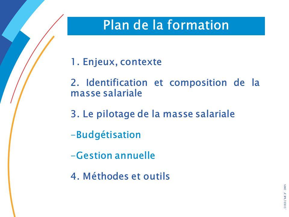 Plan de la formation 1. Enjeux, contexte