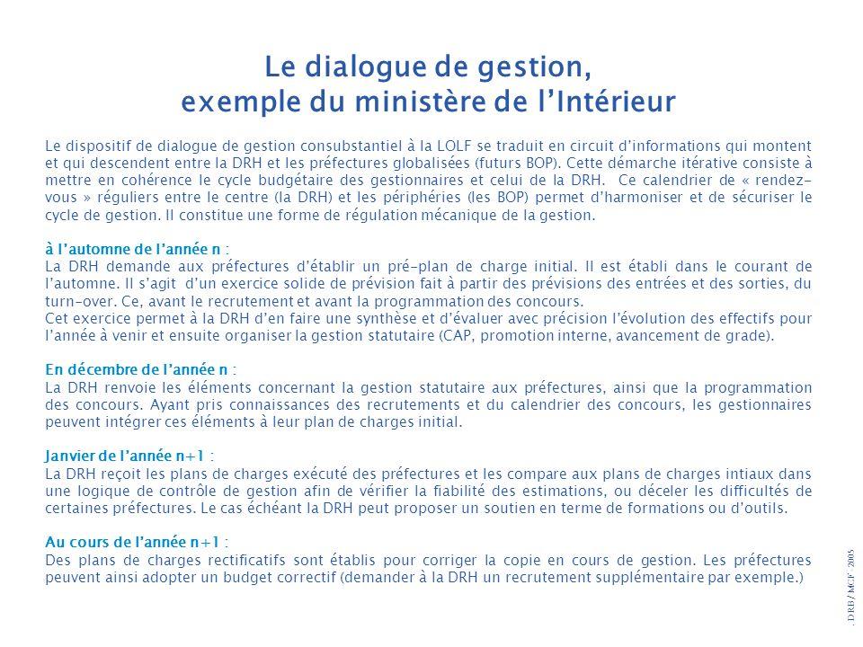exemple du ministère de l'Intérieur