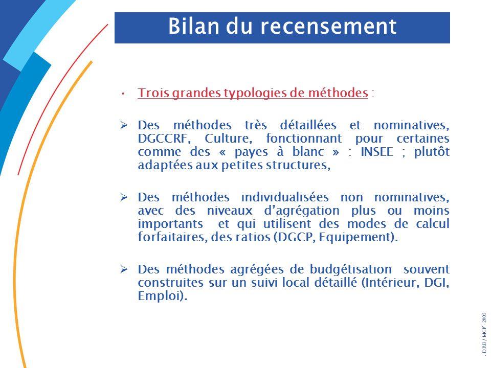 Bilan du recensement Trois grandes typologies de méthodes :