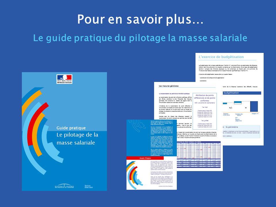 Le guide pratique du pilotage la masse salariale