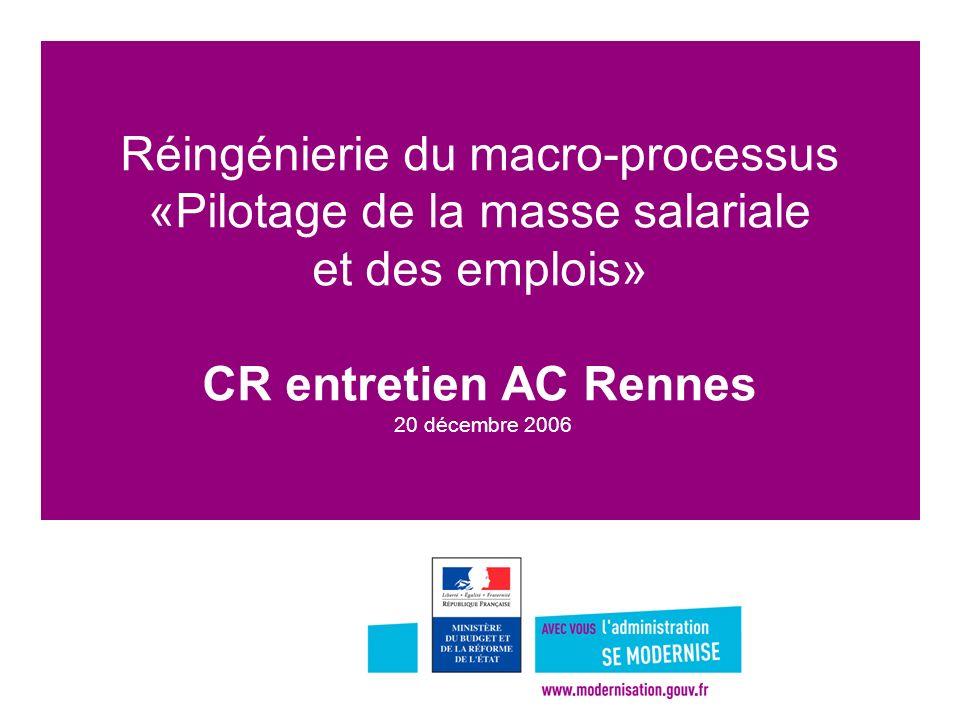 Réingénierie du macro-processus «Pilotage de la masse salariale et des emplois» CR entretien AC Rennes 20 décembre 2006