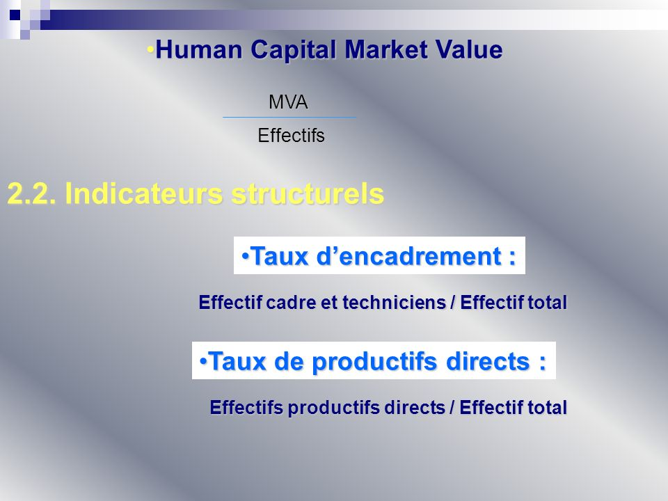 2.2. Indicateurs structurels