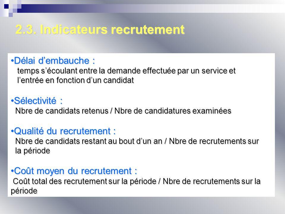 2.3. Indicateurs recrutement