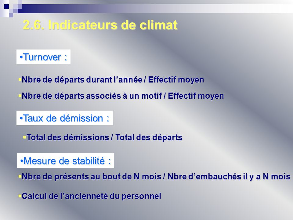 2.6. Indicateurs de climat Turnover : Taux de démission :