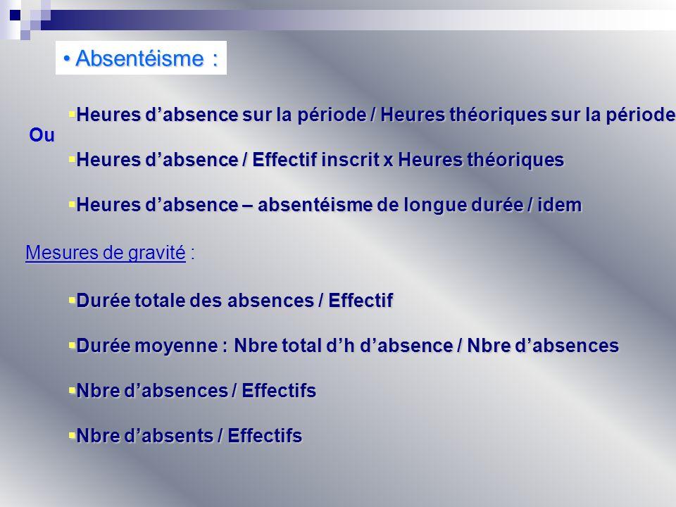 Absentéisme :Heures d'absence sur la période / Heures théoriques sur la période. Heures d'absence / Effectif inscrit x Heures théoriques.