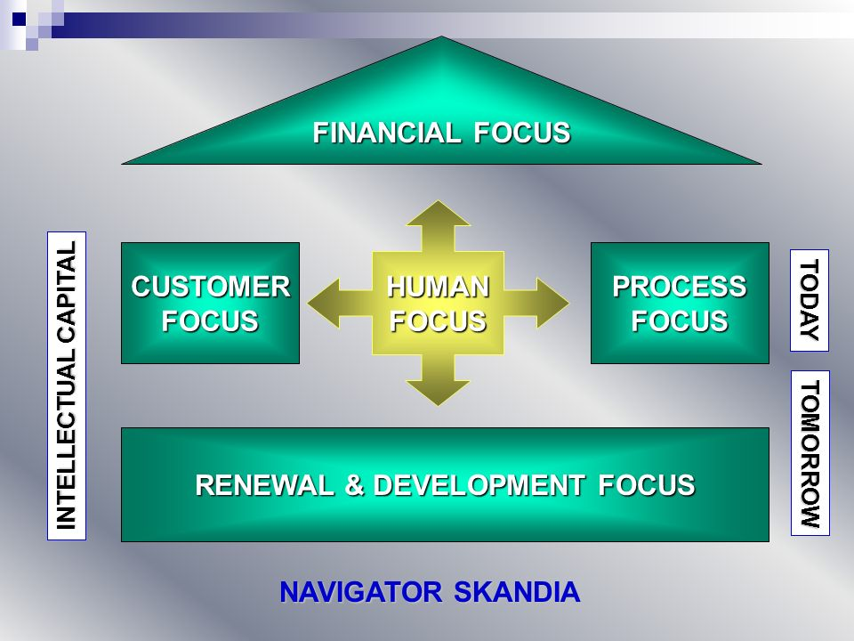 RENEWAL & DEVELOPMENT FOCUS