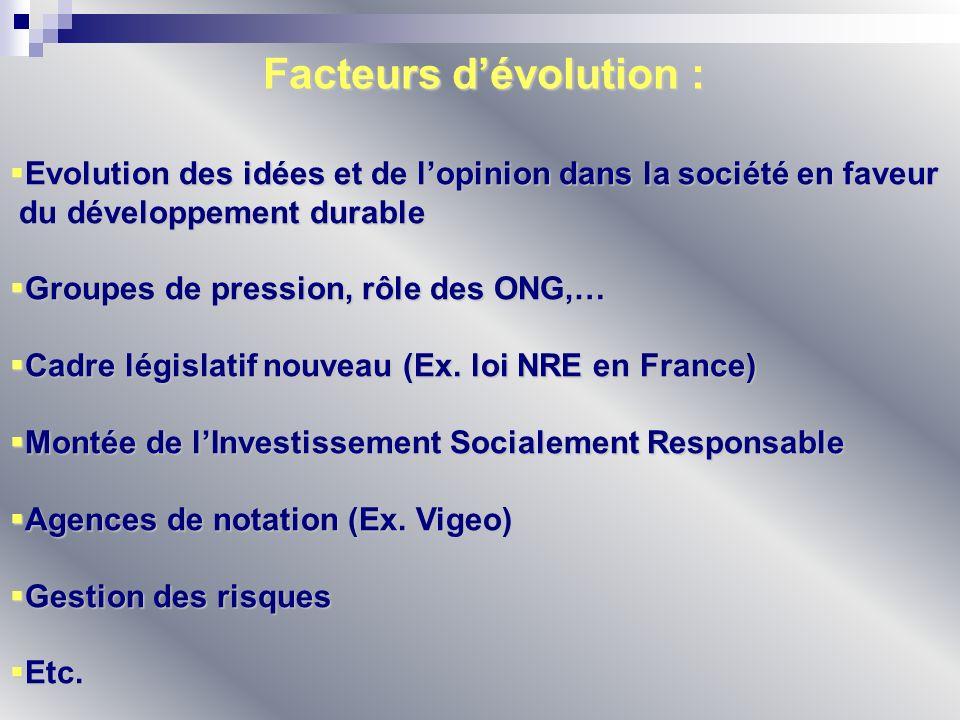 Facteurs d'évolution :