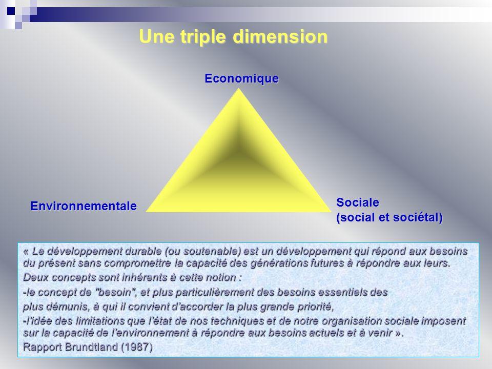 Une triple dimension Economique Sociale Environnementale