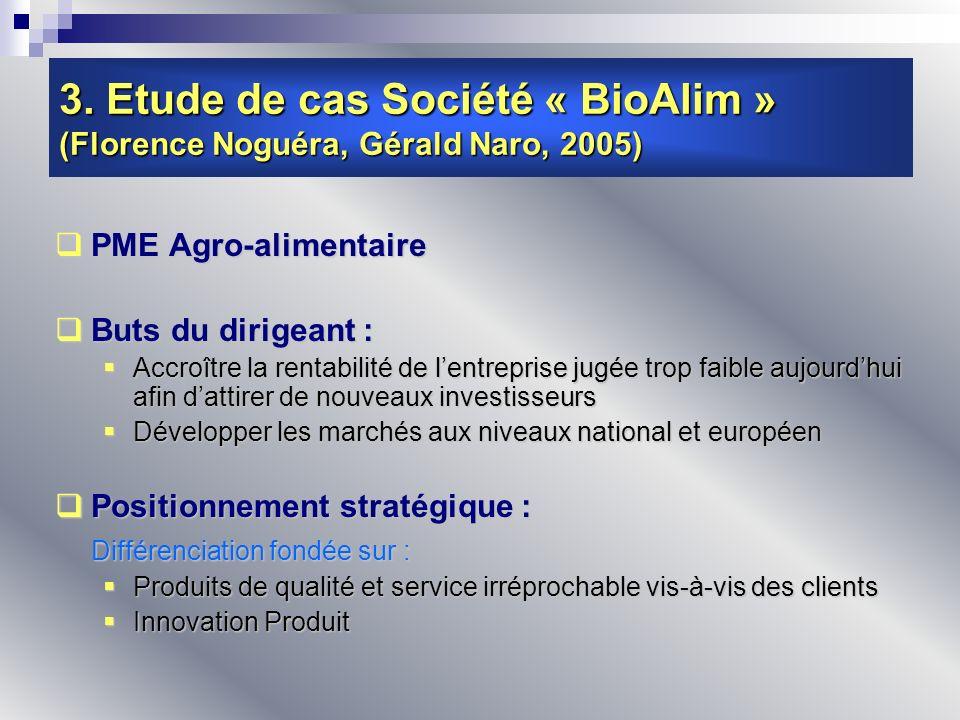3. Etude de cas Société « BioAlim » (Florence Noguéra, Gérald Naro, 2005)