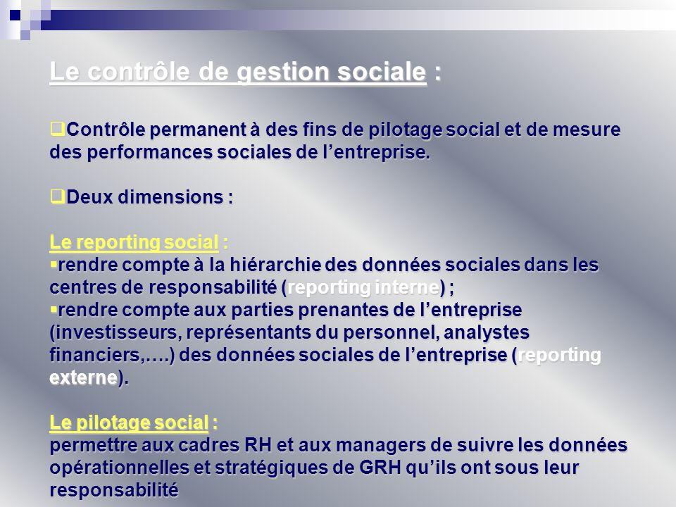 Le contrôle de gestion sociale :