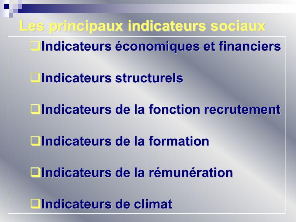Les principaux indicateurs sociaux