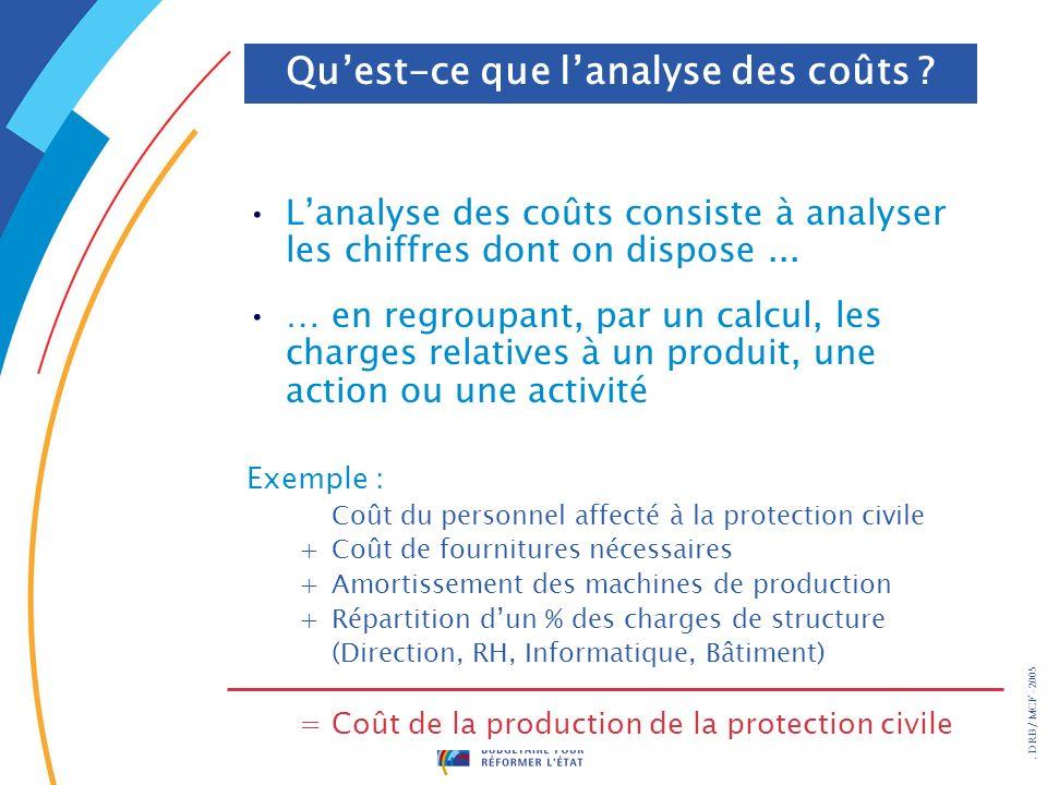 Qu'est-ce que l'analyse des coûts