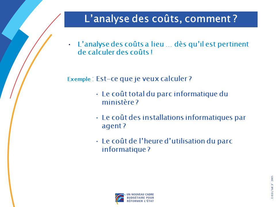 L'analyse des coûts, comment