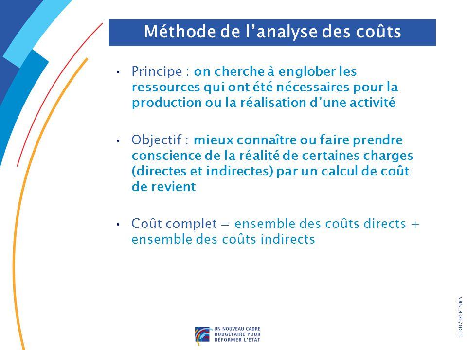 Méthode de l'analyse des coûts