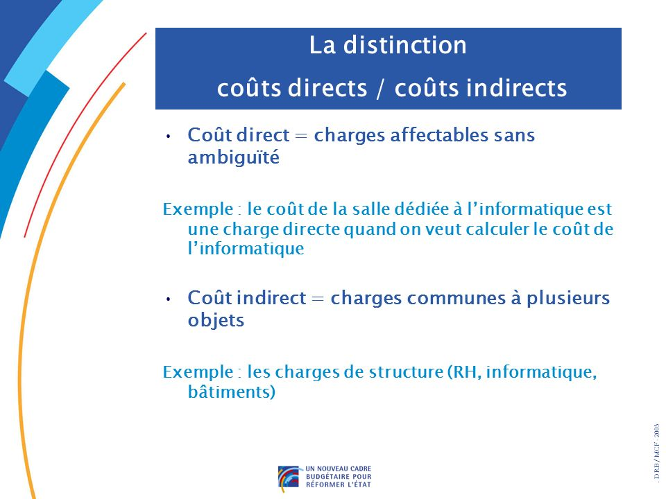 coûts directs / coûts indirects