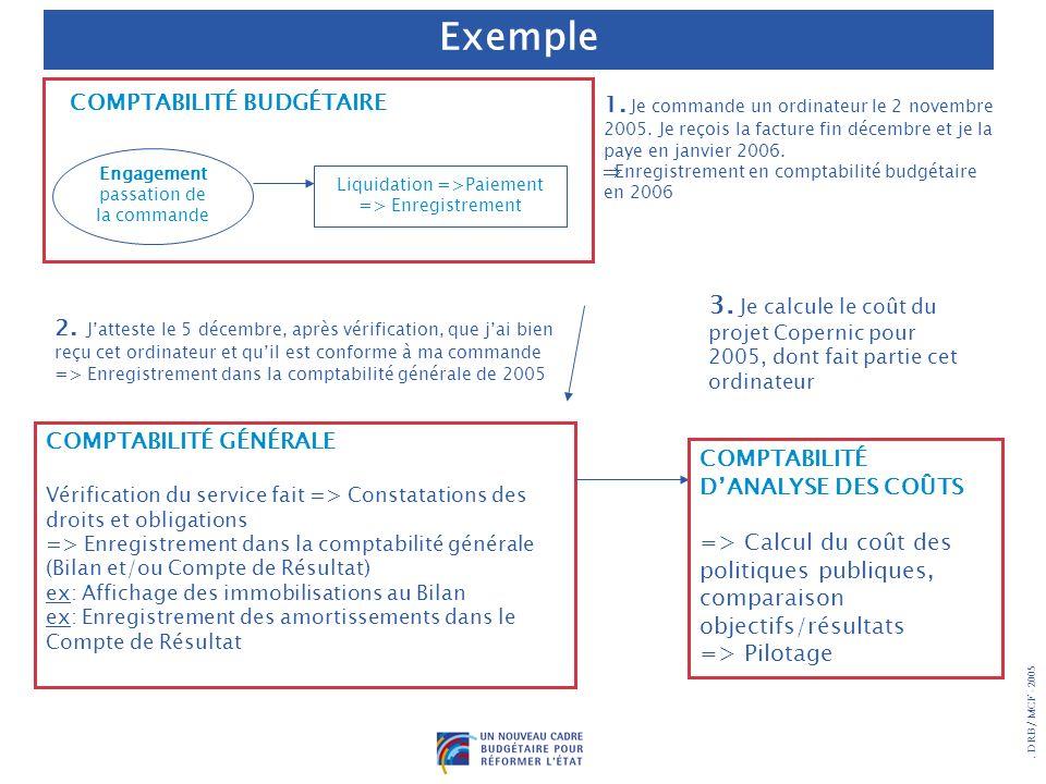 Exemple COMPTABILITÉ BUDGÉTAIRE. 1. Je commande un ordinateur le 2 novembre 2005. Je reçois la facture fin décembre et je la paye en janvier 2006.