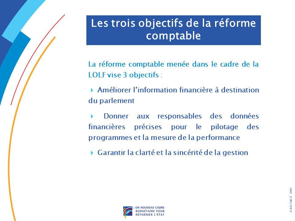 Les trois objectifs de la réforme comptable