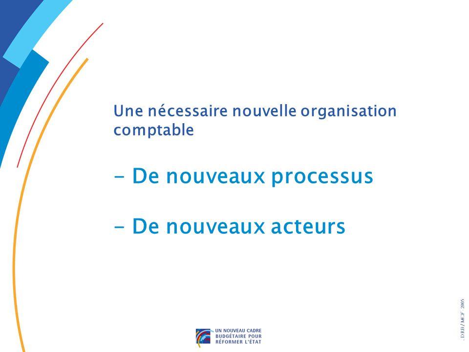 Une nécessaire nouvelle organisation comptable - De nouveaux processus - De nouveaux acteurs