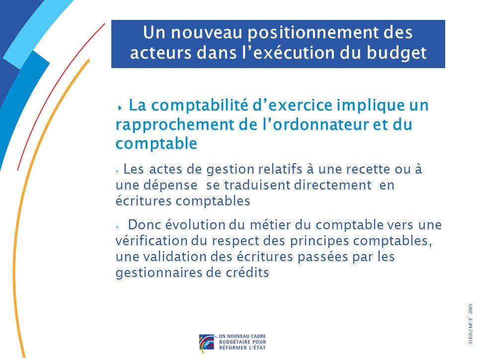Un nouveau positionnement des acteurs dans l'exécution du budget