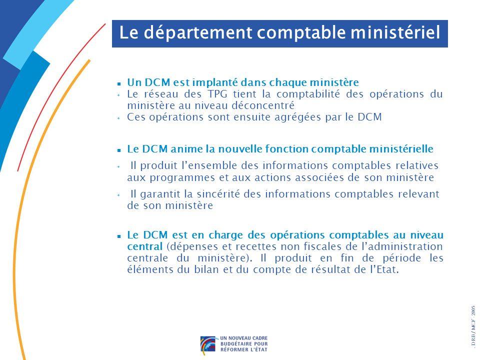 Le département comptable ministériel