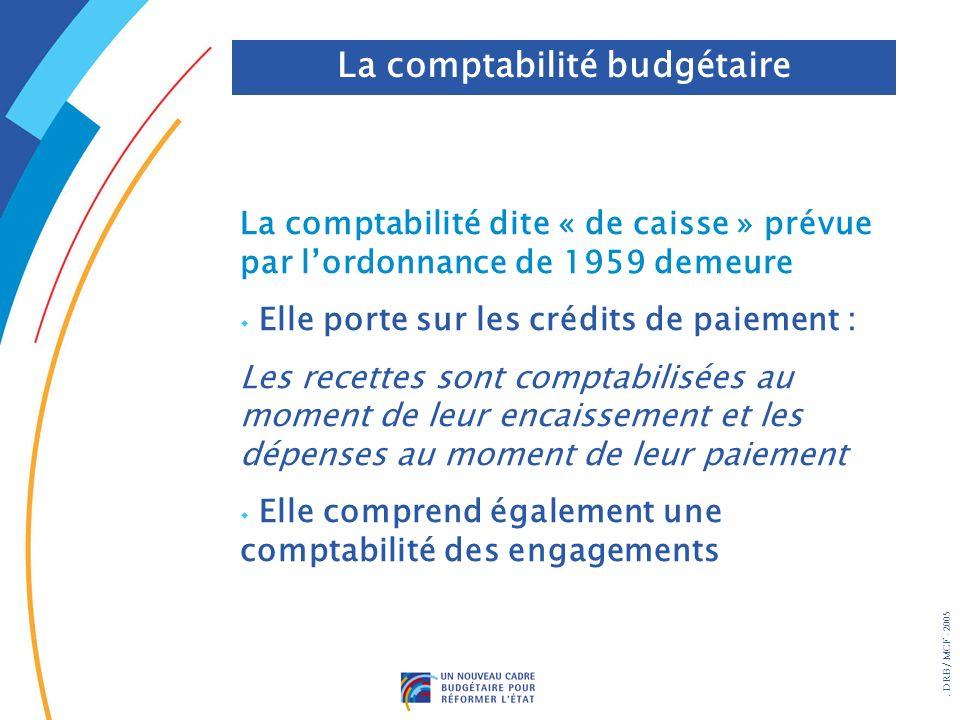 La comptabilité budgétaire