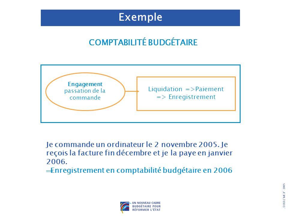 Exemple COMPTABILITÉ BUDGÉTAIRE