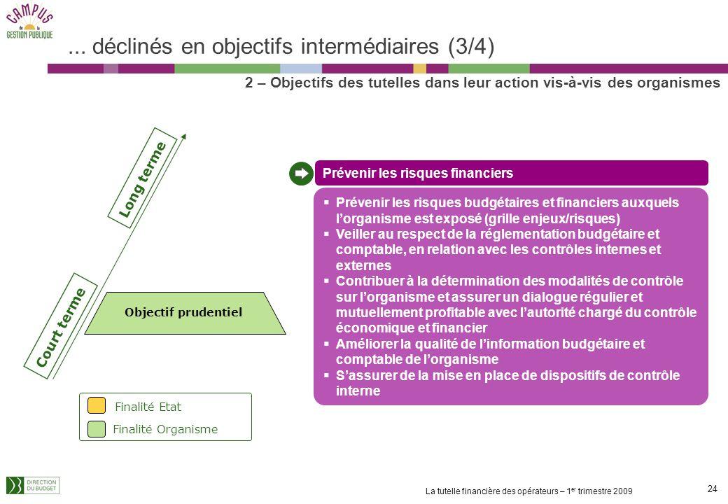 ... déclinés en objectifs intermédiaires (3/4)