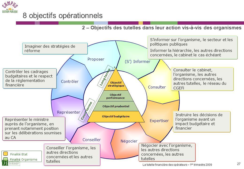 8 objectifs opérationnels