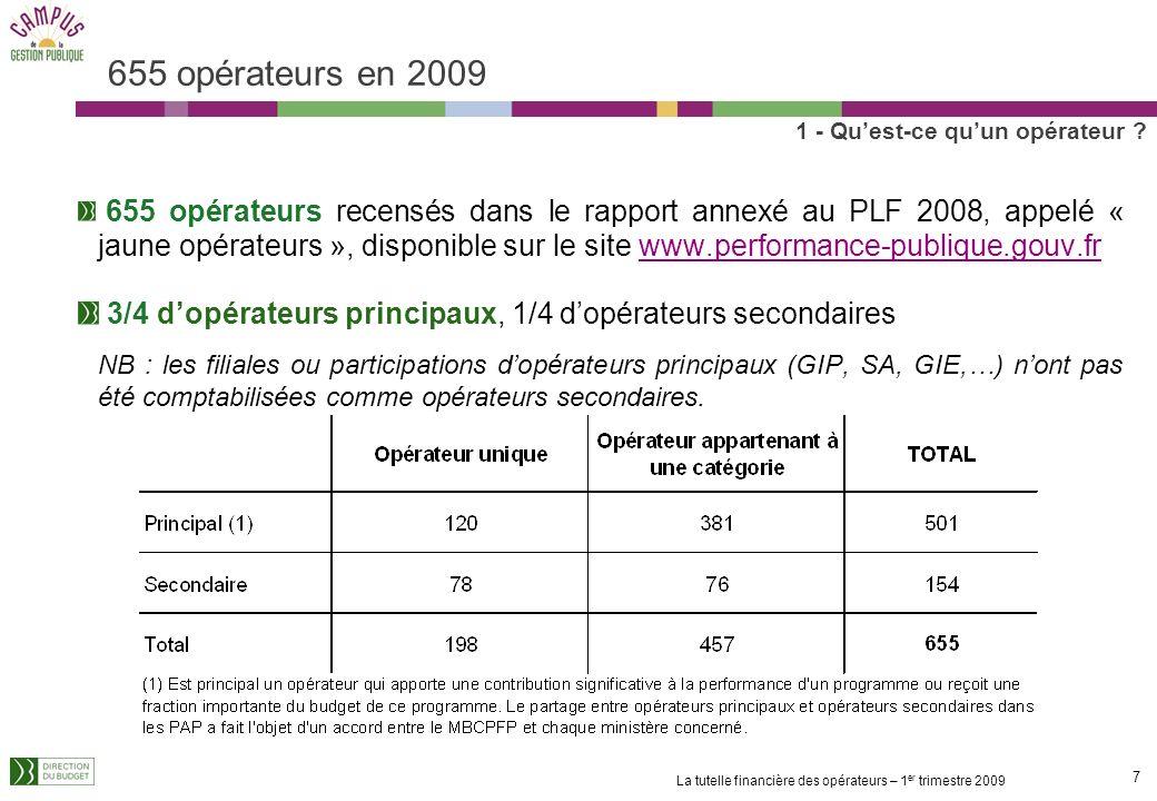 655 opérateurs en 2009 1 - Qu'est-ce qu'un opérateur