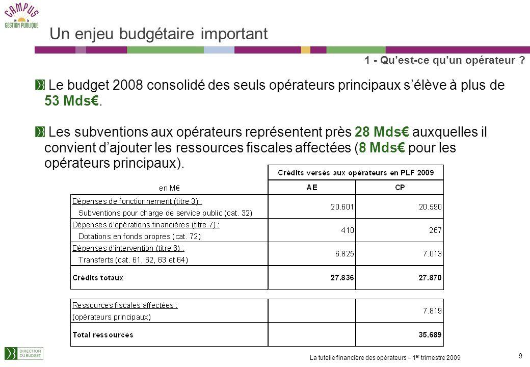 Un enjeu budgétaire important
