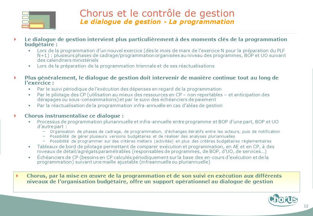 Chorus et le contrôle de gestion Le dialogue de gestion - La programmation