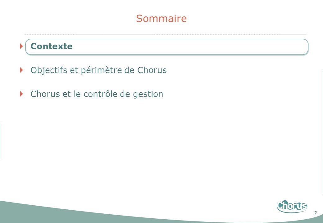 Sommaire Contexte Objectifs et périmètre de Chorus