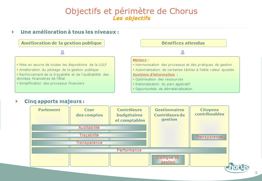 Objectifs et périmètre de Chorus Les objectifs