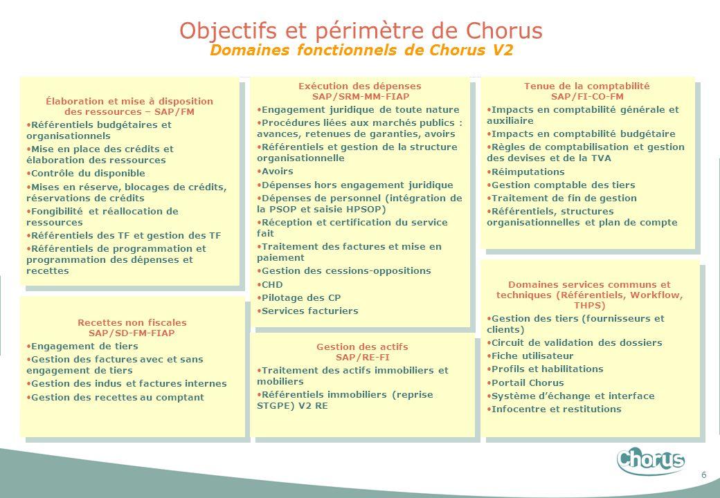 Objectifs et périmètre de Chorus Domaines fonctionnels de Chorus V2