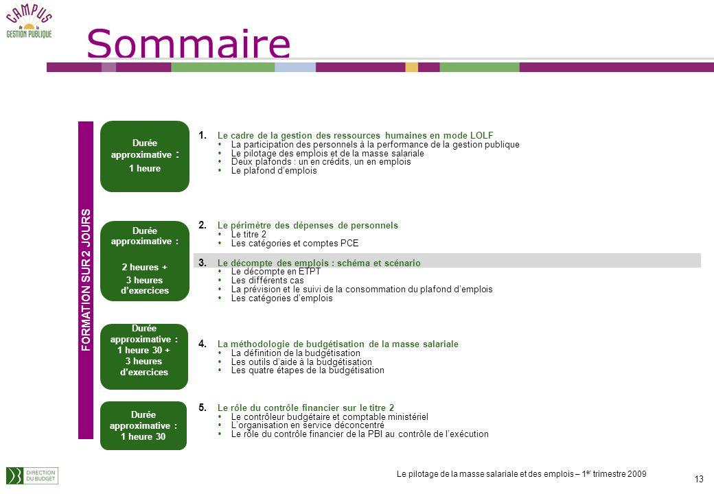 Sommaire FORMATION SUR 2 JOURS Durée approximative :