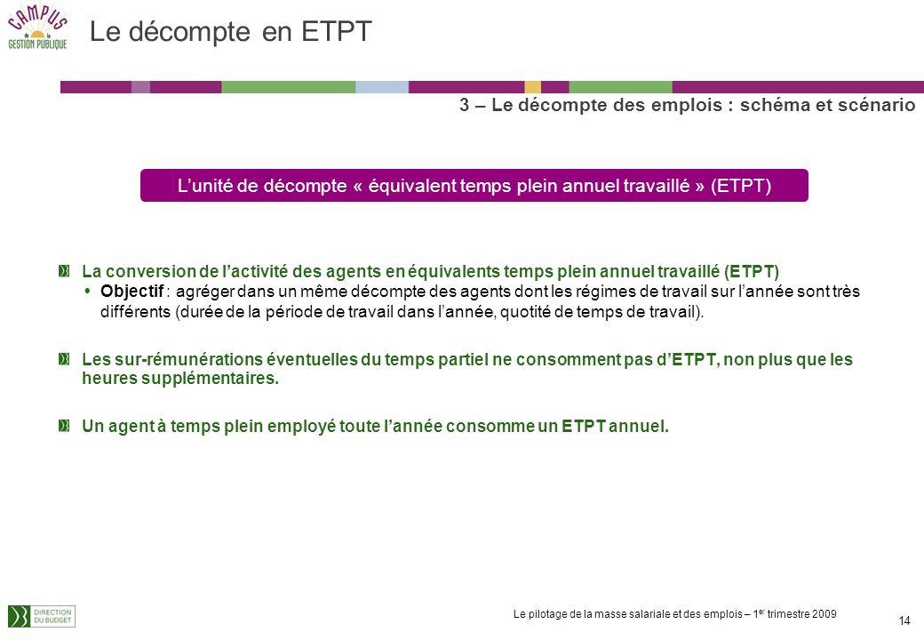 Le décompte en ETPT 3 – Le décompte des emplois : schéma et scénario