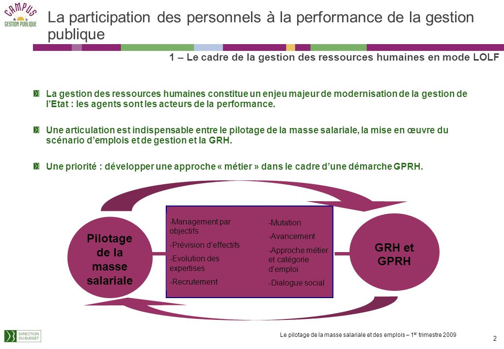 La participation des personnels à la performance de la gestion publique